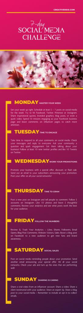 7-Day Social Media Challenge 2